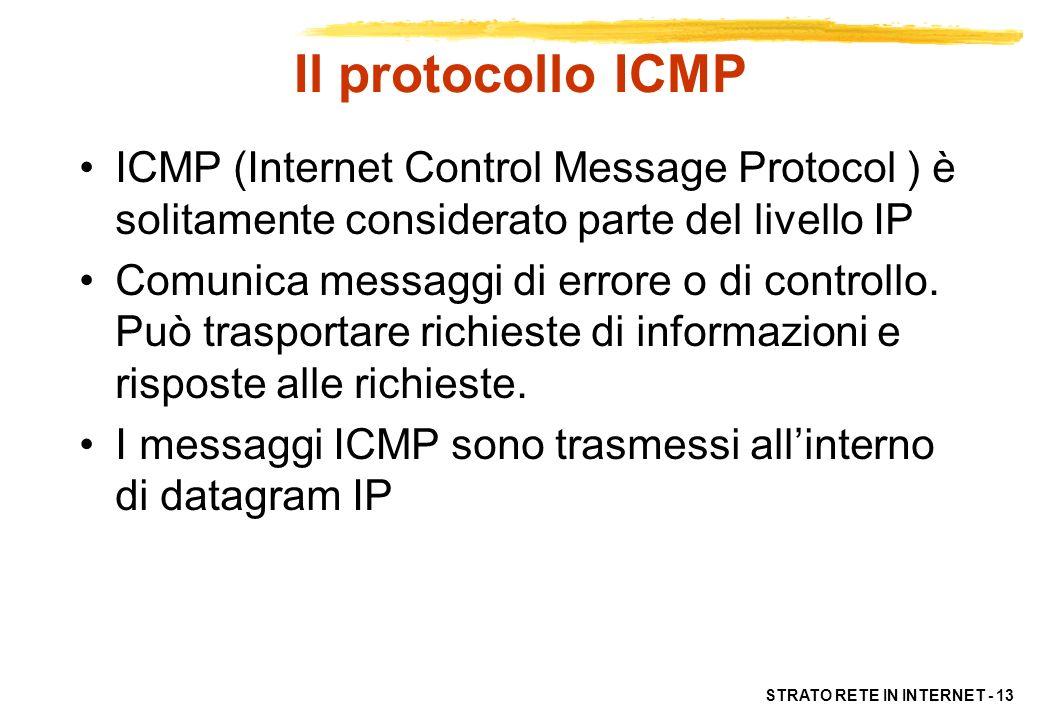 STRATO RETE IN INTERNET - 13 Il protocollo ICMP ICMP (Internet Control Message Protocol ) è solitamente considerato parte del livello IP Comunica mess