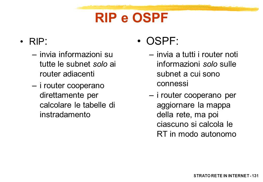 STRATO RETE IN INTERNET - 132 OSPF: caratteristiche Discrimina i percorsi verso una stessa destinazione secondo il campo TOS E più veloce a convergere di RIP, ed esegue il bilanciamento del carico sulle linee a costo uguale verso una stessa destinazione Ad ogni interfaccia del router può essere assegnato un costo adimensionale basato su throughput, RTT, affidabilità o altro Connessioni punto-punto tra router OSPF non necessitano di indirizzi IP per linterfaccia (risparmio!)
