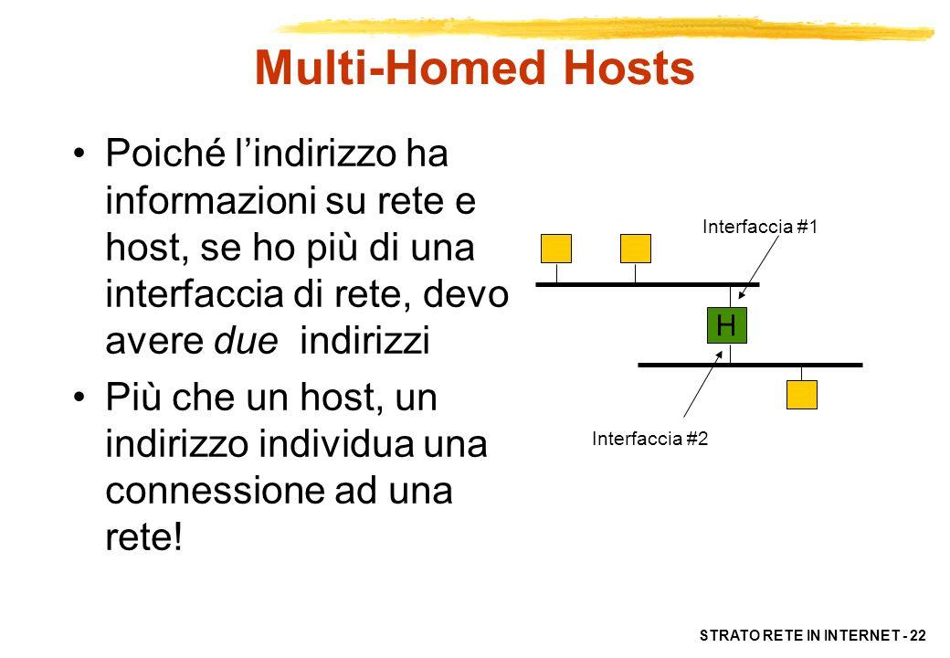 STRATO RETE IN INTERNET - 22 Multi-Homed Hosts Poiché lindirizzo ha informazioni su rete e host, se ho più di una interfaccia di rete, devo avere due
