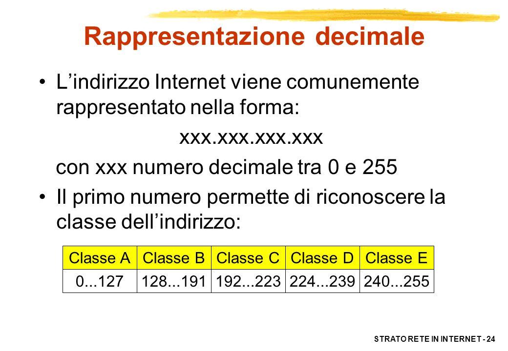 STRATO RETE IN INTERNET - 24 Classe AClasse BClasse CClasse DClasse E 0...127128...191192...223224...239240...255 Rappresentazione decimale Lindirizzo