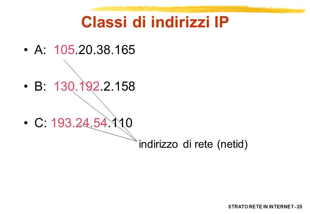 STRATO RETE IN INTERNET - 25 indirizzo di rete (netid) Classi di indirizzi IP A: 105.20.38.165 B: 130.192.2.158 C: 193.24.54.110