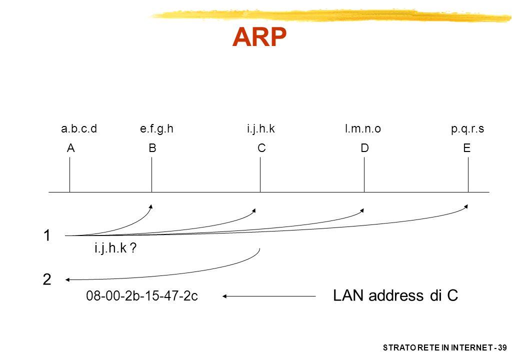 STRATO RETE IN INTERNET - 40 Tabelle di ARP Corrispondenze tra indirizzi IP e indirizzi LAN IP addr LAN addr age 130.192.2.58 08-00-2b-15-47-2e10 130.192.2.64 08-00-2b-21-56-6412..........