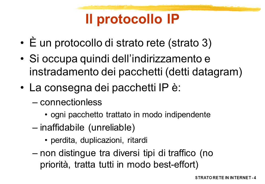 STRATO RETE IN INTERNET - 4 Il protocollo IP È un protocollo di strato rete (strato 3) Si occupa quindi dellindirizzamento e instradamento dei pacchet