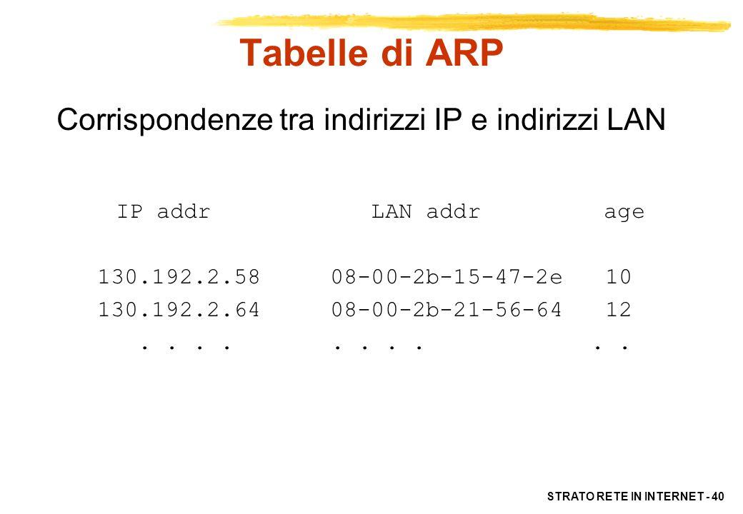 STRATO RETE IN INTERNET - 41 Tabelle di ARP Ogni volta che un elaboratore deve comunicare con un altro sulla stessa LAN conoscendone lindirizzo IP, viene ricercato lindirizzo nella tabella di ARP Se non si trova un match viene emessa una richiesta di ARP, altrimenti la comunicazione può avvenire usando direttamente lindirizzo MAC