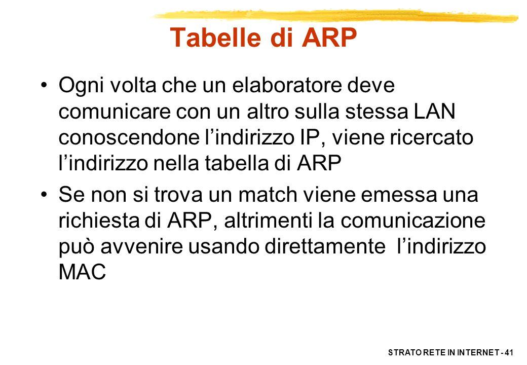 STRATO RETE IN INTERNET - 41 Tabelle di ARP Ogni volta che un elaboratore deve comunicare con un altro sulla stessa LAN conoscendone lindirizzo IP, vi