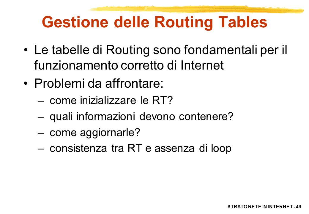 STRATO RETE IN INTERNET - 49 Gestione delle Routing Tables Le tabelle di Routing sono fondamentali per il funzionamento corretto di Internet Problemi