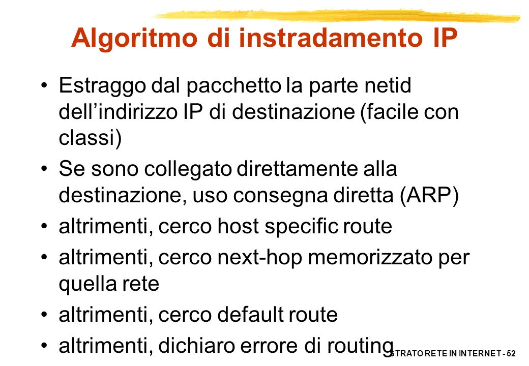 STRATO RETE IN INTERNET - 52 Algoritmo di instradamento IP Estraggo dal pacchetto la parte netid dellindirizzo IP di destinazione (facile con classi)