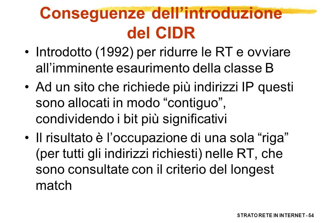 STRATO RETE IN INTERNET - 54 Conseguenze dellintroduzione del CIDR Introdotto (1992) per ridurre le RT e ovviare allimminente esaurimento della classe
