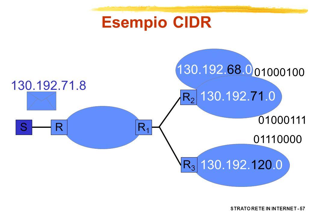 STRATO RETE IN INTERNET - 57 130.192.68.0 130.192.71.0 130.192.120.0 SRR1R1 R2R2 R3R3 01000111 01110000 130.192.71.8 01000100 Esempio CIDR
