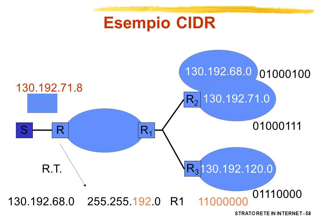 STRATO RETE IN INTERNET - 59 130.192.68.0 130.192.71.0 130.192.120.0 SRR1R1 R2R2 R3R3 01000111 01110000 R.T.