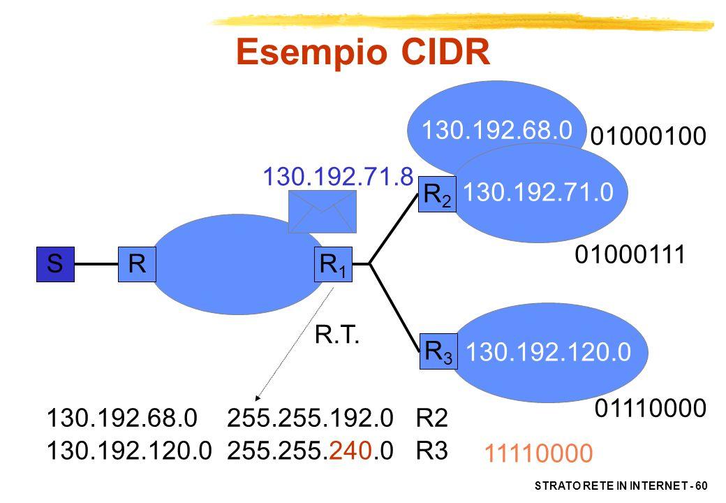 STRATO RETE IN INTERNET - 60 130.192.120.0 SRR1R1 R3R3 01000111 01110000 R.T. 130.192.71.8 130.192.68.0 130.192.71.0 R2R2 01000100 Esempio CIDR 130.19