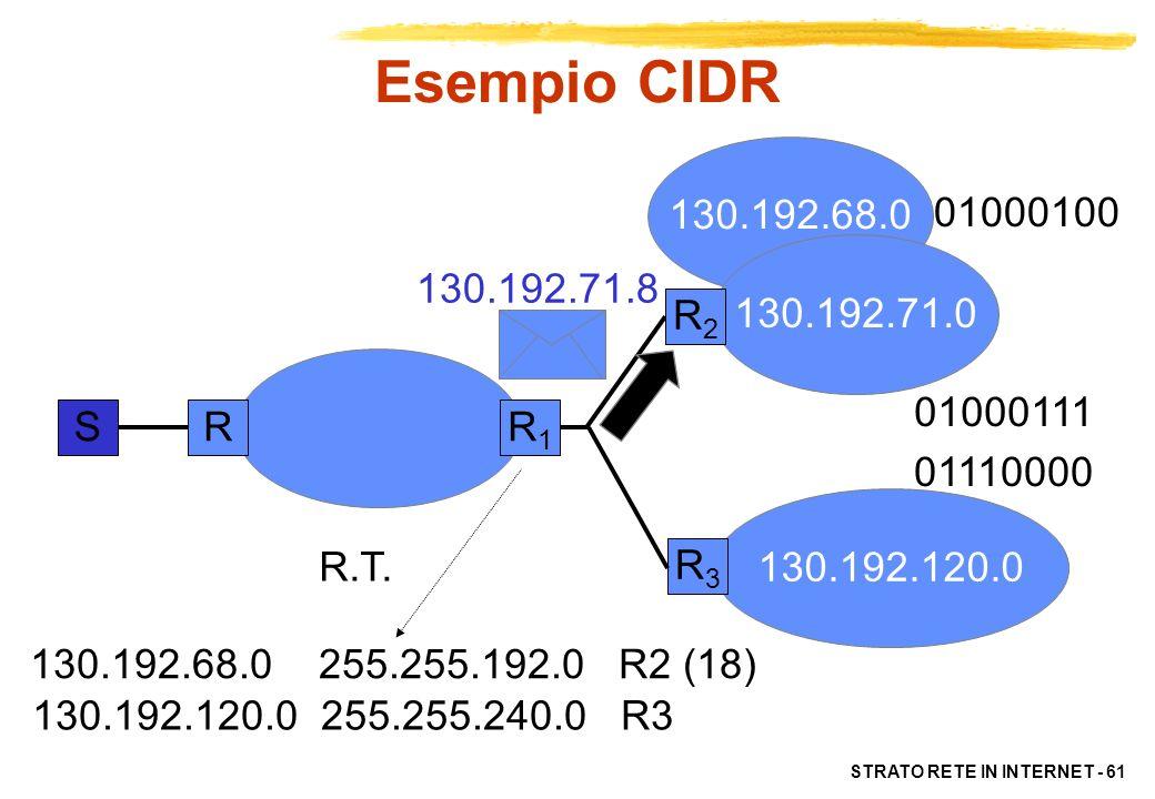 STRATO RETE IN INTERNET - 61 130.192.120.0 SRR1R1 R3R3 01000111 01110000 R.T. 130.192.71.8 130.192.68.0 130.192.71.0 R2R2 01000100 Esempio CIDR 130.19