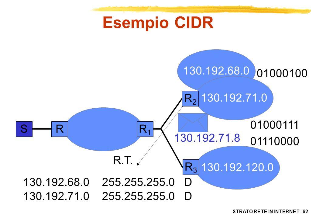 STRATO RETE IN INTERNET - 62 130.192.120.0 SRR1R1 R3R3 01000111 01110000 R.T. 130.192.71.8 130.192.68.0 130.192.71.0 R2R2 01000100 Esempio CIDR 130.19