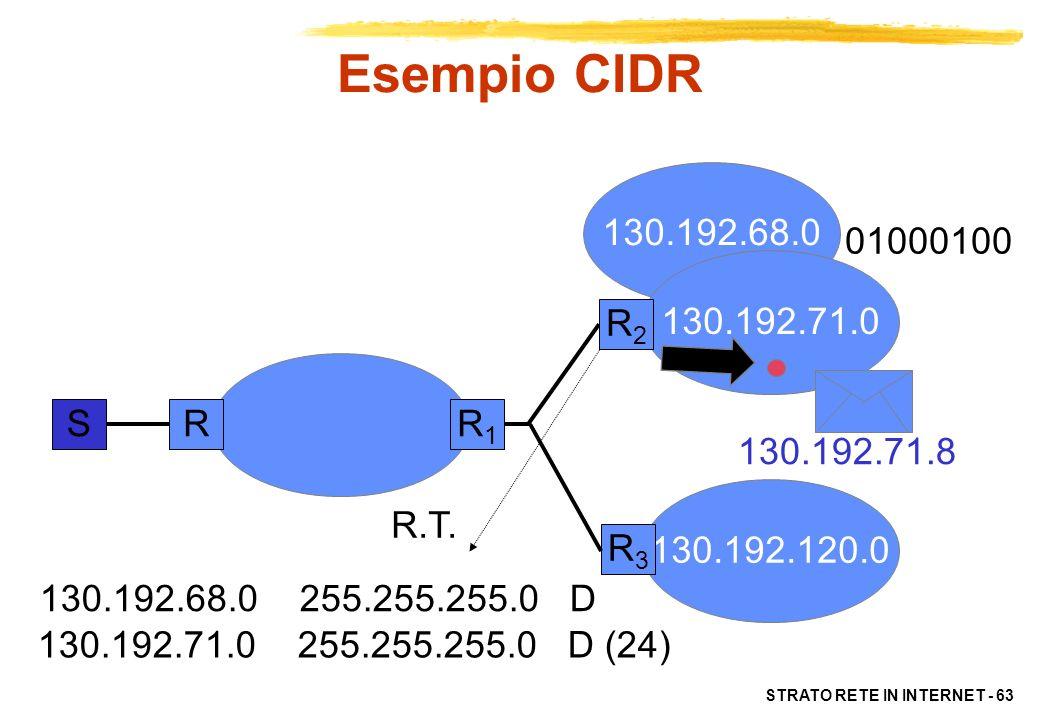 STRATO RETE IN INTERNET - 63 130.192.120.0 SRR1R1 R3R3 R.T. 130.192.68.0 130.192.71.0 R2R2 01000100 130.192.71.8 Esempio CIDR 130.192.71.0 255.255.255