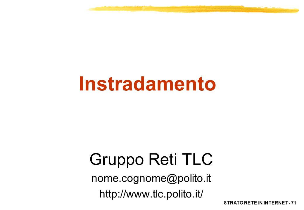 STRATO RETE IN INTERNET - 71 Instradamento Gruppo Reti TLC nome.cognome@polito.it http://www.tlc.polito.it/