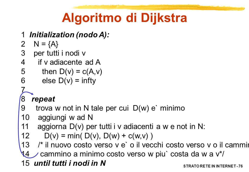 STRATO RETE IN INTERNET - 77 Step 0 1 2 3 4 5 start N A AD ADE ADEB ADEBC ADEBCF D(B),p(B) 2,A D(C),p(C) 5,A 4,D 3,E D(D),p(D) 1,A D(E),p(E) infinity 2,D D(F),p(F) infinity 4,E A E D CB F 2 2 1 3 1 1 2 5 3 5 Dijkstra: esempio