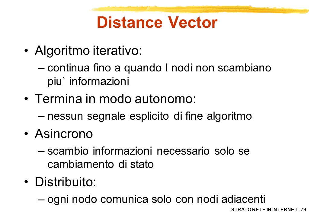 STRATO RETE IN INTERNET - 79 Distance Vector Algoritmo iterativo: –continua fino a quando I nodi non scambiano piu` informazioni Termina in modo auton