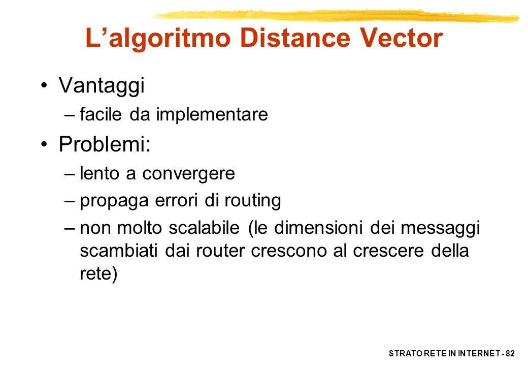 STRATO RETE IN INTERNET - 82 Lalgoritmo Distance Vector Vantaggi –facile da implementare Problemi: –lento a convergere –propaga errori di routing –non