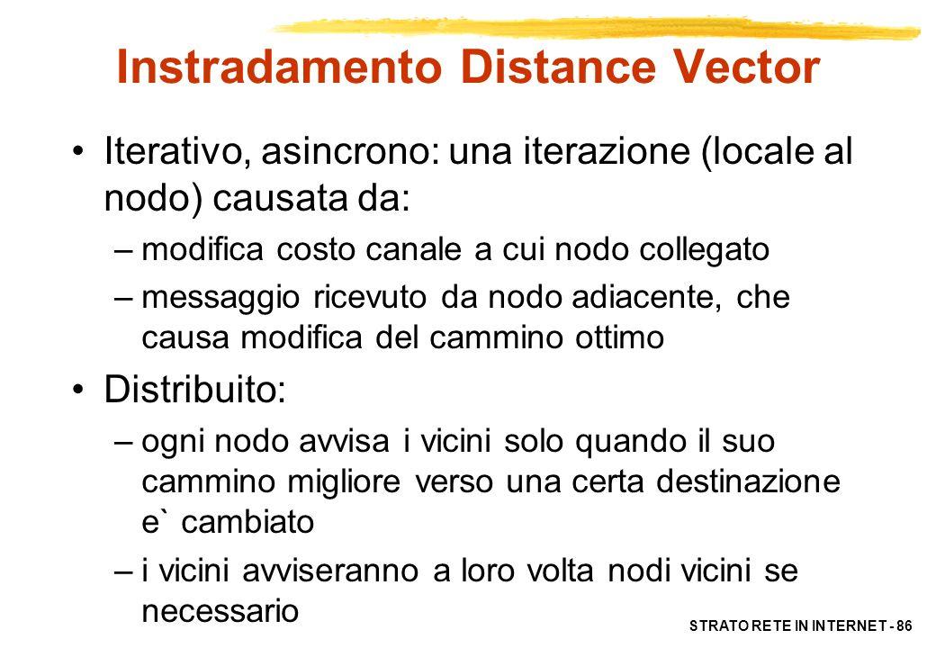 STRATO RETE IN INTERNET - 86 Instradamento Distance Vector Iterativo, asincrono: una iterazione (locale al nodo) causata da: –modifica costo canale a