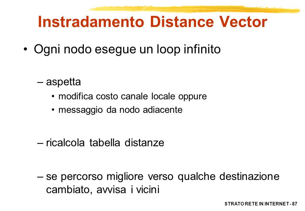 STRATO RETE IN INTERNET - 88 1 Inizializzazione: 2 per tutti i nodi adiacenti v: 3 D (*,v) = infinito /* loperatore * significa per ogni riga */ 4 D (v,v) = c(X,v) 5 per tutte le destinazioni, y 6 invia min D (y,w) verso ogni nodo adiacente /* w sono tutti i vicini di X*/ X X X w Ad ogni nodo X: Algoritmo Distance Vector