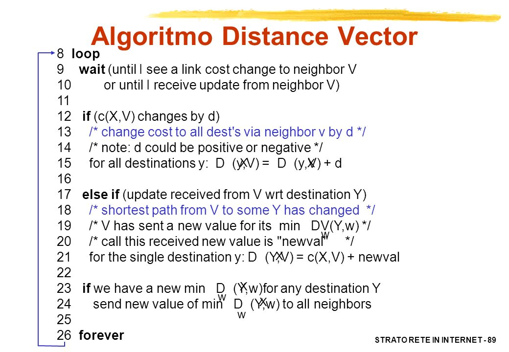 STRATO RETE IN INTERNET - 89 8 loop 9 wait (until I see a link cost change to neighbor V 10 or until I receive update from neighbor V) 11 12 if (c(X,V