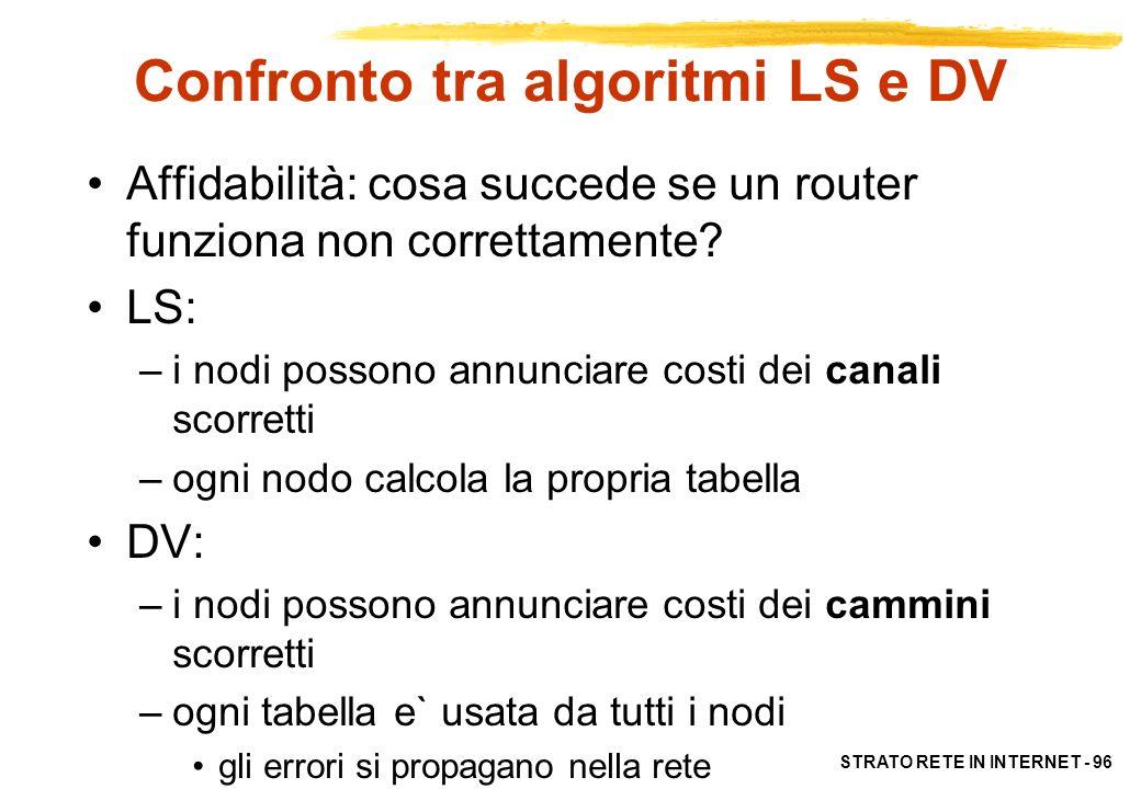 STRATO RETE IN INTERNET - 96 Confronto tra algoritmi LS e DV Affidabilità: cosa succede se un router funziona non correttamente? LS: –i nodi possono a