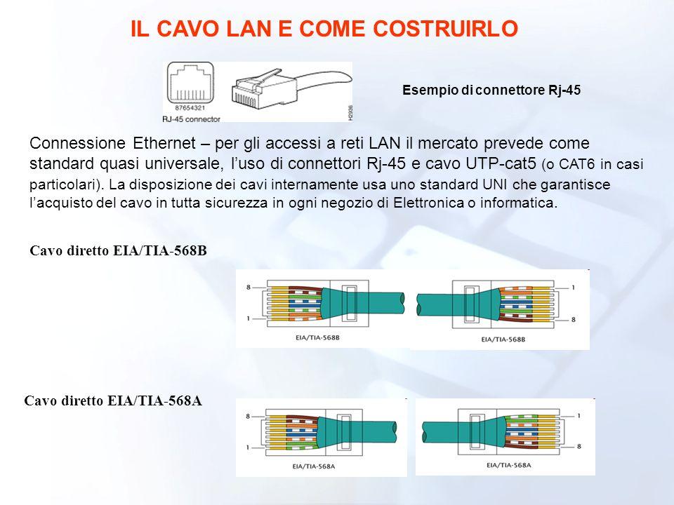 Esempio di connettore Rj-45 Connessione Ethernet – per gli accessi a reti LAN il mercato prevede come standard quasi universale, luso di connettori Rj
