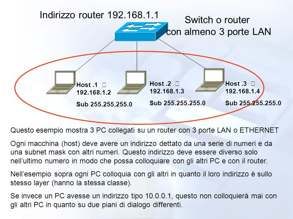 Host.1 192.168.1.2 Sub 255.255.255.0 Host.2 192.168.1.3 Sub 255.255.255.0 Host.3 192.168.1.4 Sub 255.255.255.0 Questo esempio mostra 3 PC collegati su