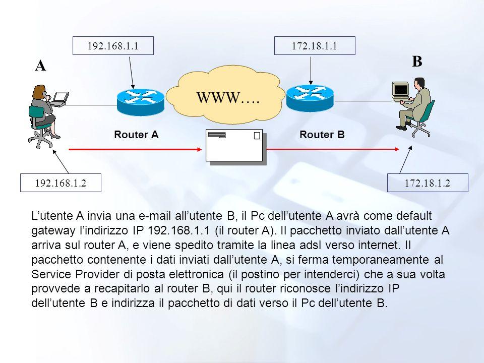 WWW…. 192.168.1.2172.18.1.2 172.18.1.1192.168.1.1 A B Lutente A invia una e-mail allutente B, il Pc dellutente A avrà come default gateway lindirizzo
