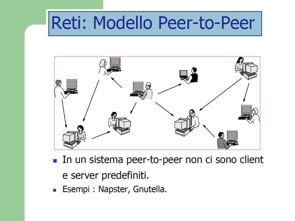 Il concetto di peer to peer non e esattamente nuovo.