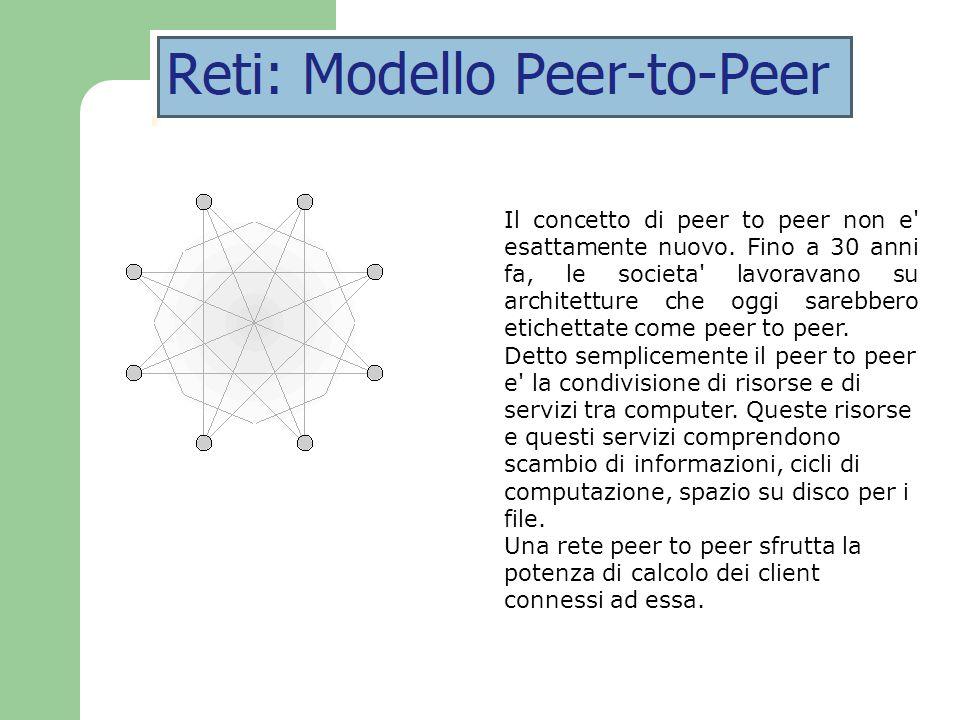 Il concetto di peer to peer non e' esattamente nuovo. Fino a 30 anni fa, le societa' lavoravano su architetture che oggi sarebbero etichettate come pe