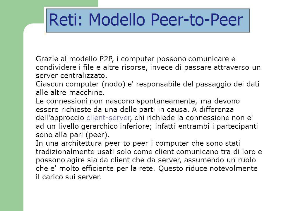 Grazie al modello P2P, i computer possono comunicare e condividere i file e altre risorse, invece di passare attraverso un server centralizzato. Ciasc