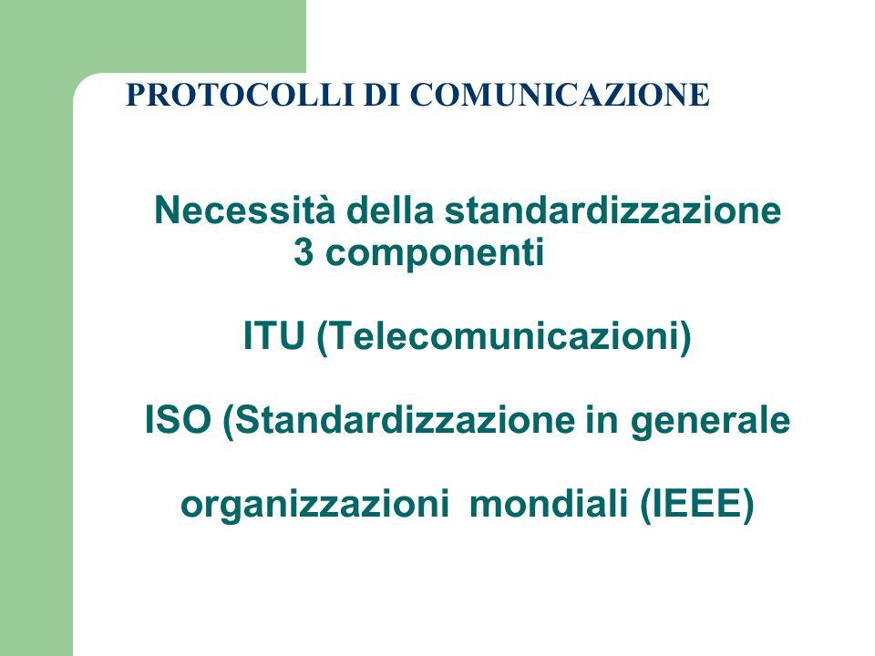 Necessità della standardizzazione 3 componenti ITU (Telecomunicazioni) ISO (Standardizzazione in generale organizzazioni mondiali (IEEE) PROTOCOLLI DI