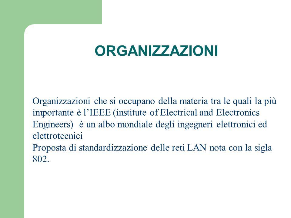 ORGANIZZAZIONI Organizzazioni che si occupano della materia tra le quali la più importante è lIEEE (institute of Electrical and Electronics Engineers)