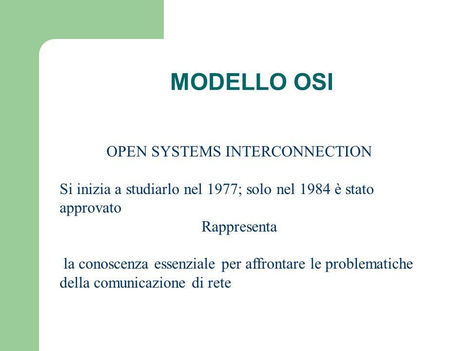 MODELLO OSI OPEN SYSTEMS INTERCONNECTION Si inizia a studiarlo nel 1977; solo nel 1984 è stato approvato Rappresenta la conoscenza essenziale per affr