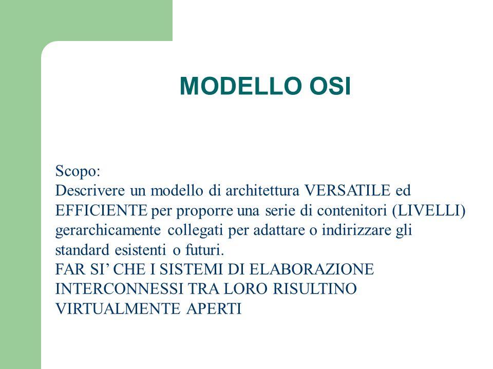 MODELLO OSI Scopo: Descrivere un modello di architettura VERSATILE ed EFFICIENTE per proporre una serie di contenitori (LIVELLI) gerarchicamente colle