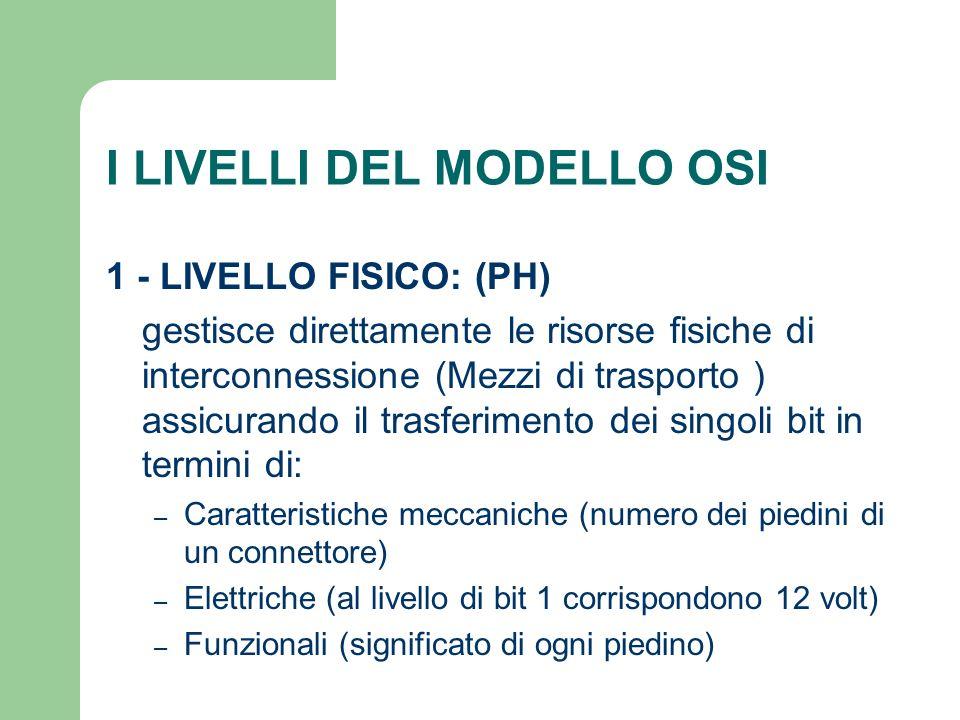 I LIVELLI DEL MODELLO OSI 1 - LIVELLO FISICO: (PH) gestisce direttamente le risorse fisiche di interconnessione (Mezzi di trasporto ) assicurando il t