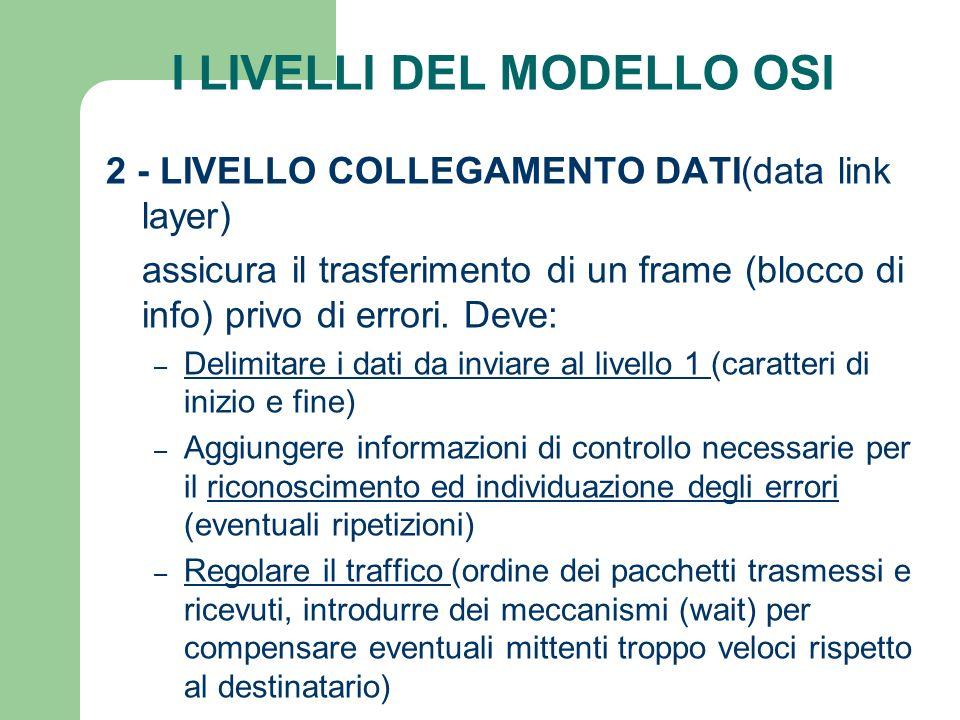 I LIVELLI DEL MODELLO OSI 2 - LIVELLO COLLEGAMENTO DATI(data link layer) assicura il trasferimento di un frame (blocco di info) privo di errori. Deve: