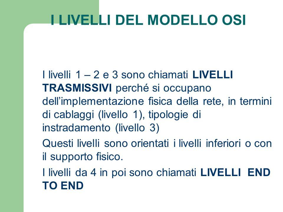 I LIVELLI DEL MODELLO OSI I livelli 1 – 2 e 3 sono chiamati LIVELLI TRASMISSIVI perché si occupano dellimplementazione fisica della rete, in termini d