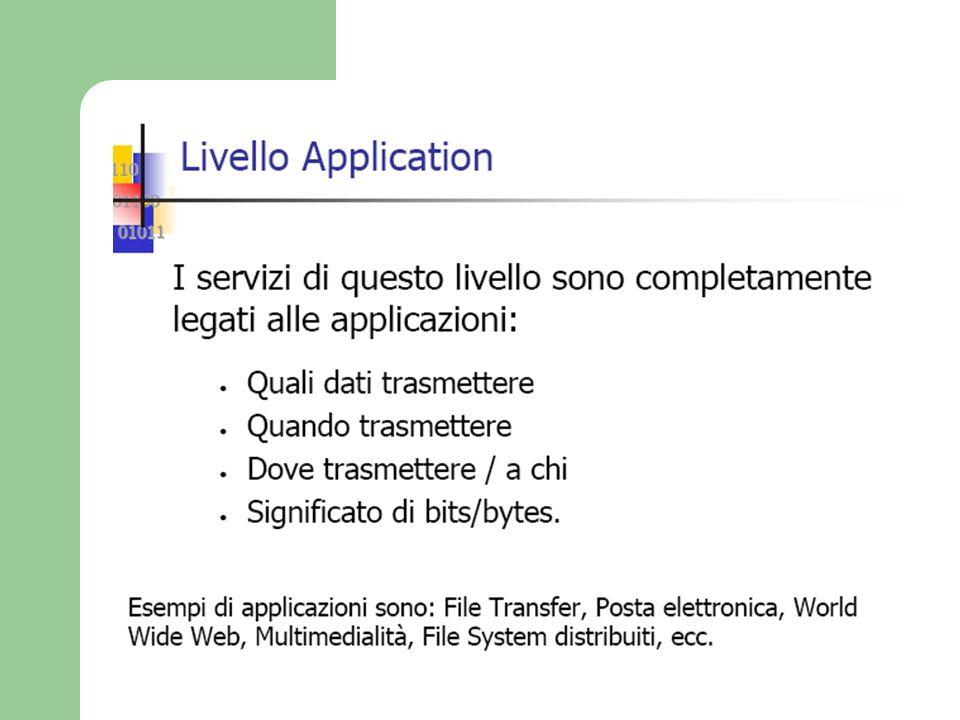 I LIVELLI DEL MODELLO OSI 7 – livello applicazione (Application layer) E il livello in cui i programmi applicativi colloquiano con il modello OSI – Gestione di applicazioni distribuite – Gestione dei terminali virtuali ( 2 postazioni con controllori video o tastiere diverse non compatibili – si definisce uno standard di un terminale virtuale a cui tutti dovranno adeguarsi.