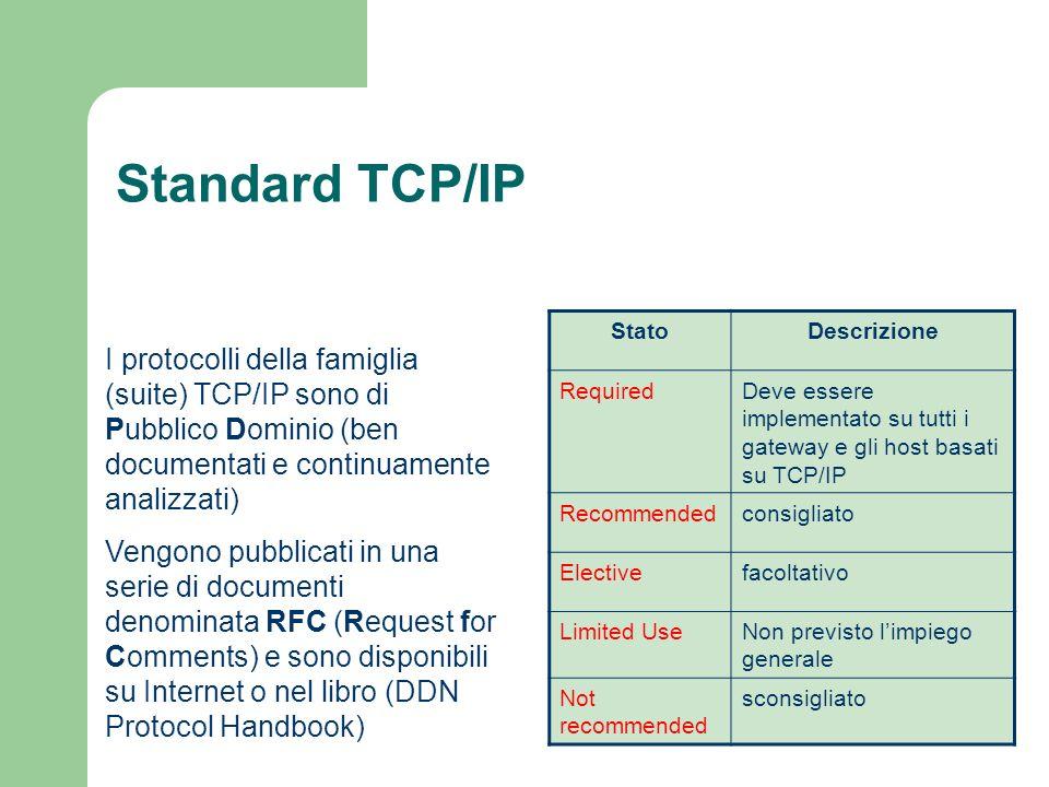 Standard TCP/IP I protocolli della famiglia (suite) TCP/IP sono di Pubblico Dominio (ben documentati e continuamente analizzati) Vengono pubblicati in