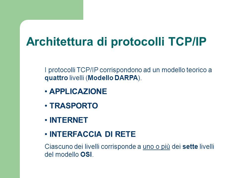 Architettura di protocolli TCP/IP I protocolli TCP/IP corrispondono ad un modello teorico a quattro livelli (Modello DARPA). APPLICAZIONE TRASPORTO IN