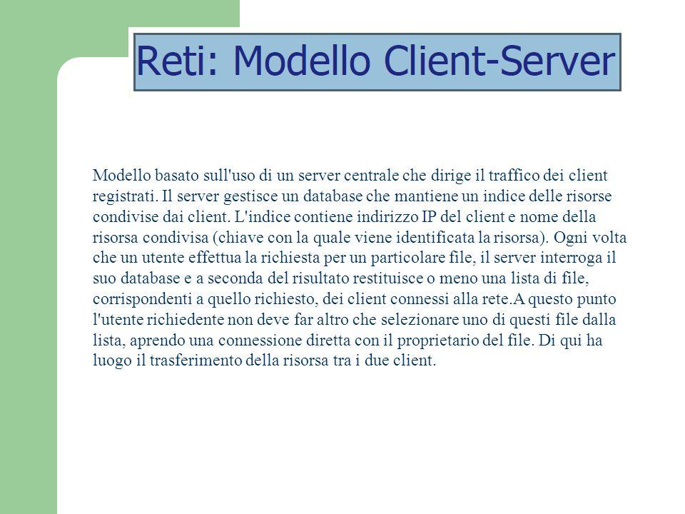 Modello basato sull'uso di un server centrale che dirige il traffico dei client registrati. Il server gestisce un database che mantiene un indice dell
