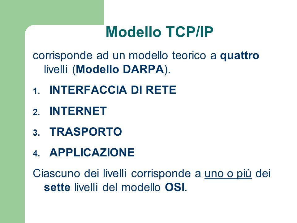 Modello TCP/IP corrisponde ad un modello teorico a quattro livelli (Modello DARPA). 1. INTERFACCIA DI RETE 2. INTERNET 3. TRASPORTO 4. APPLICAZIONE Ci