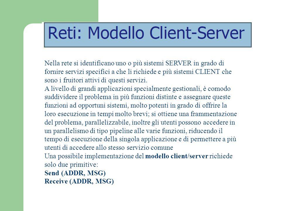 Nella rete si identificano uno o più sistemi SERVER in grado di fornire servizi specifici a che li richiede e più sistemi CLIENT che sono i fruitori a