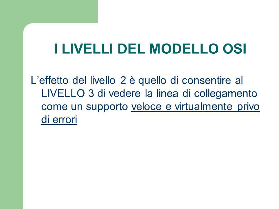 I LIVELLI DEL MODELLO OSI Leffetto del livello 2 è quello di consentire al LIVELLO 3 di vedere la linea di collegamento come un supporto veloce e virt