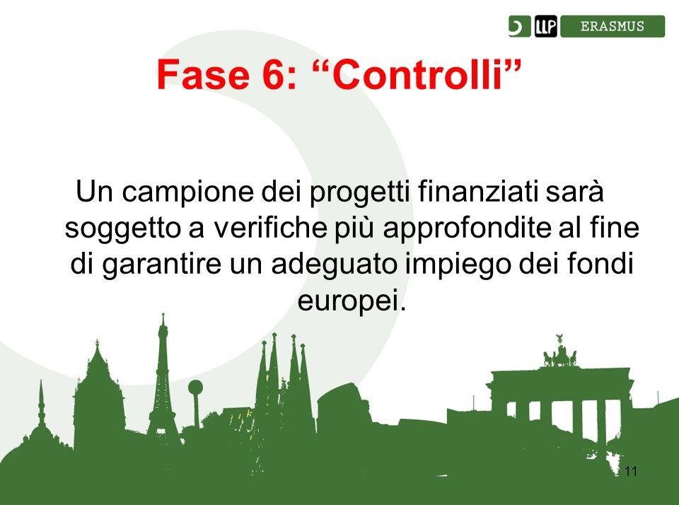 11 Fase 6: Controlli Un campione dei progetti finanziati sarà soggetto a verifiche più approfondite al fine di garantire un adeguato impiego dei fondi europei.