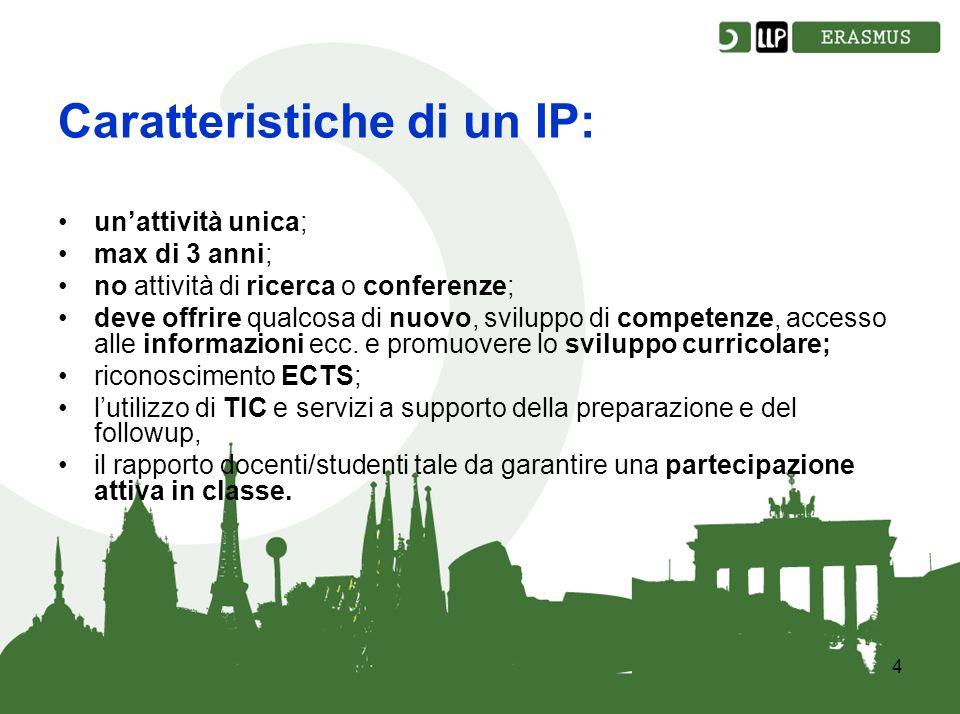 4 Caratteristiche di un IP: unattività unica; max di 3 anni; no attività di ricerca o conferenze; deve offrire qualcosa di nuovo, sviluppo di competenze, accesso alle informazioni ecc.
