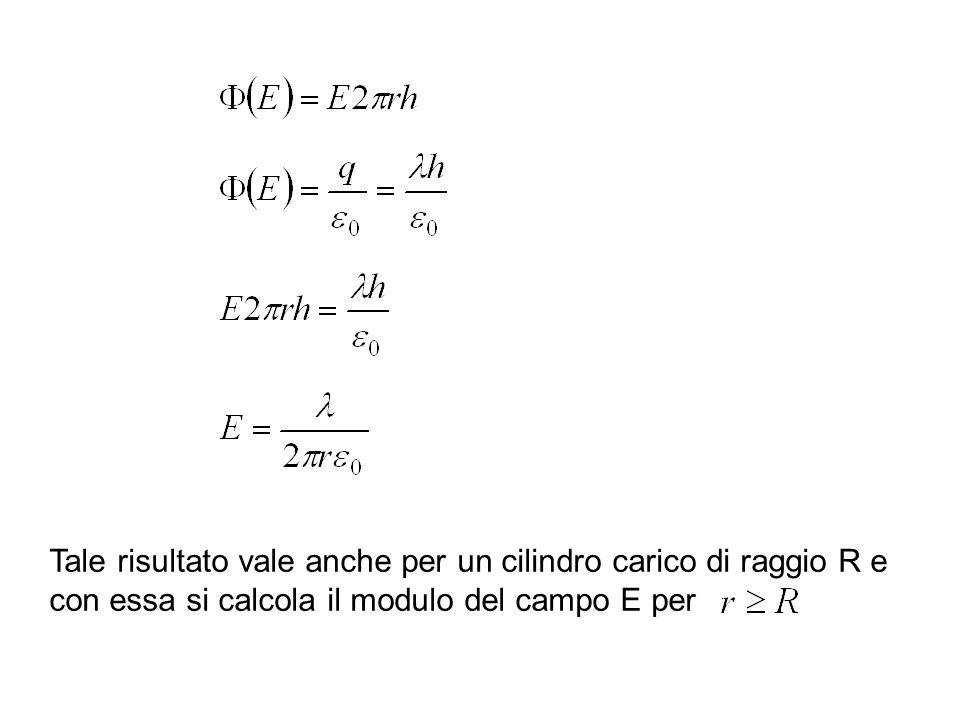 Tale risultato vale anche per un cilindro carico di raggio R e con essa si calcola il modulo del campo E per