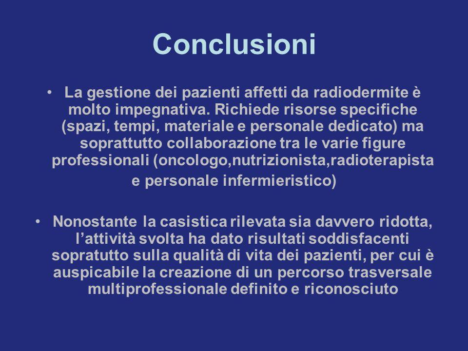 Conclusioni La gestione dei pazienti affetti da radiodermite è molto impegnativa. Richiede risorse specifiche (spazi, tempi, materiale e personale ded